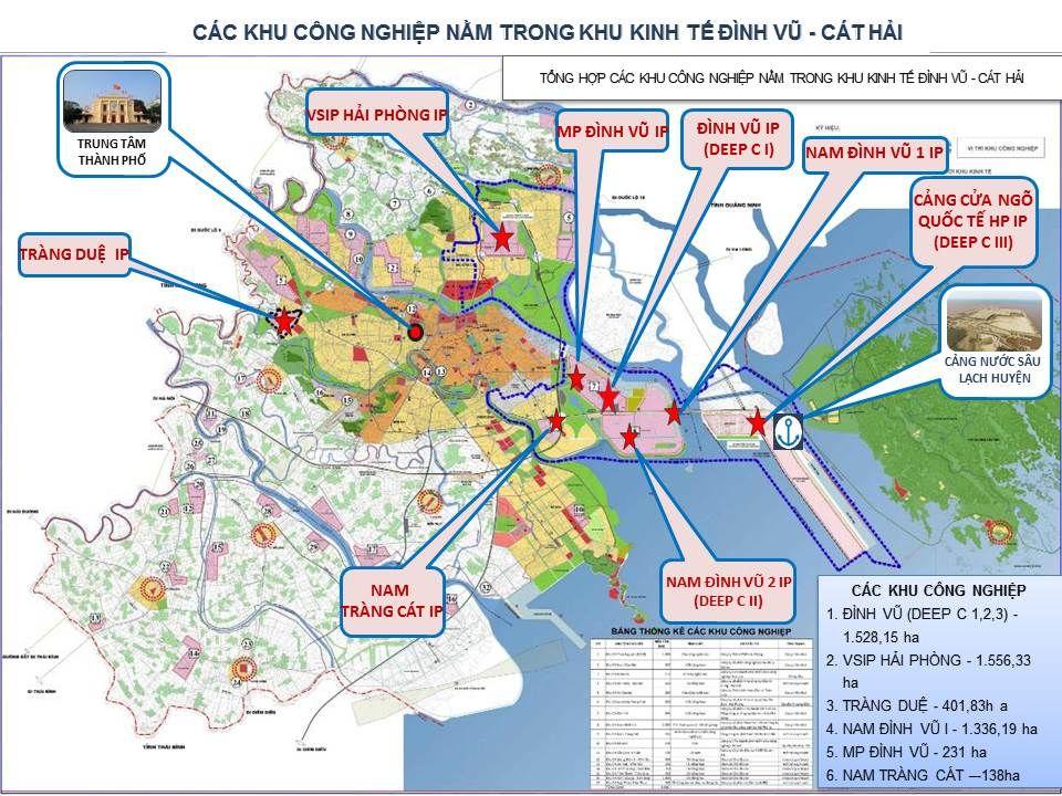 Quy hoạch các khu công nghiệp huyện Cát Hải nằm trong khu kinh tế Đình Vũ